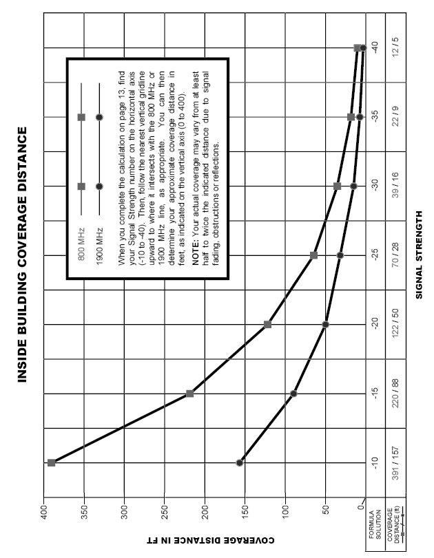 coverage-chart.jpg