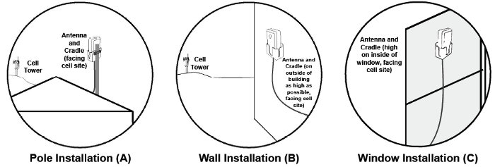 Wilson Signal Booster Install Guide