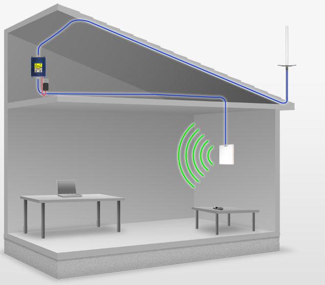 wilson-electronics-soho-65-house.jpg
