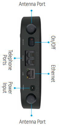 zte mf279 antenna ports